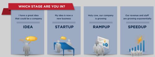 Startup America web