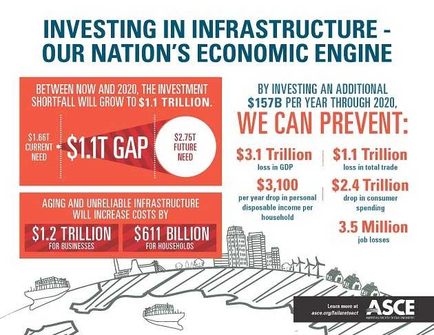 Infrastructure_infographic