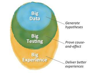 Big_data_testing_cex_600