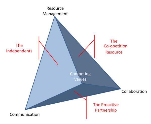 Crisis Pyramid 02